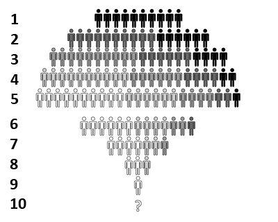 population-decilne.jpg