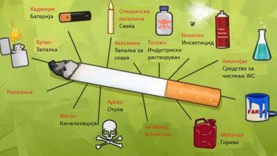 Еве што внесувате во телото со секоја запалена цигара