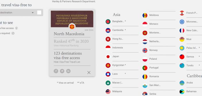 Pasosh-Makedonija-2020-1-702x336-1.png